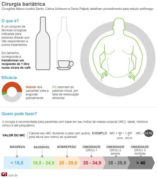 Para como perder peso rapido con limon